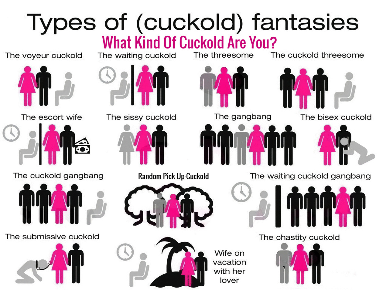 What Kind Of Cuckold Are You?
